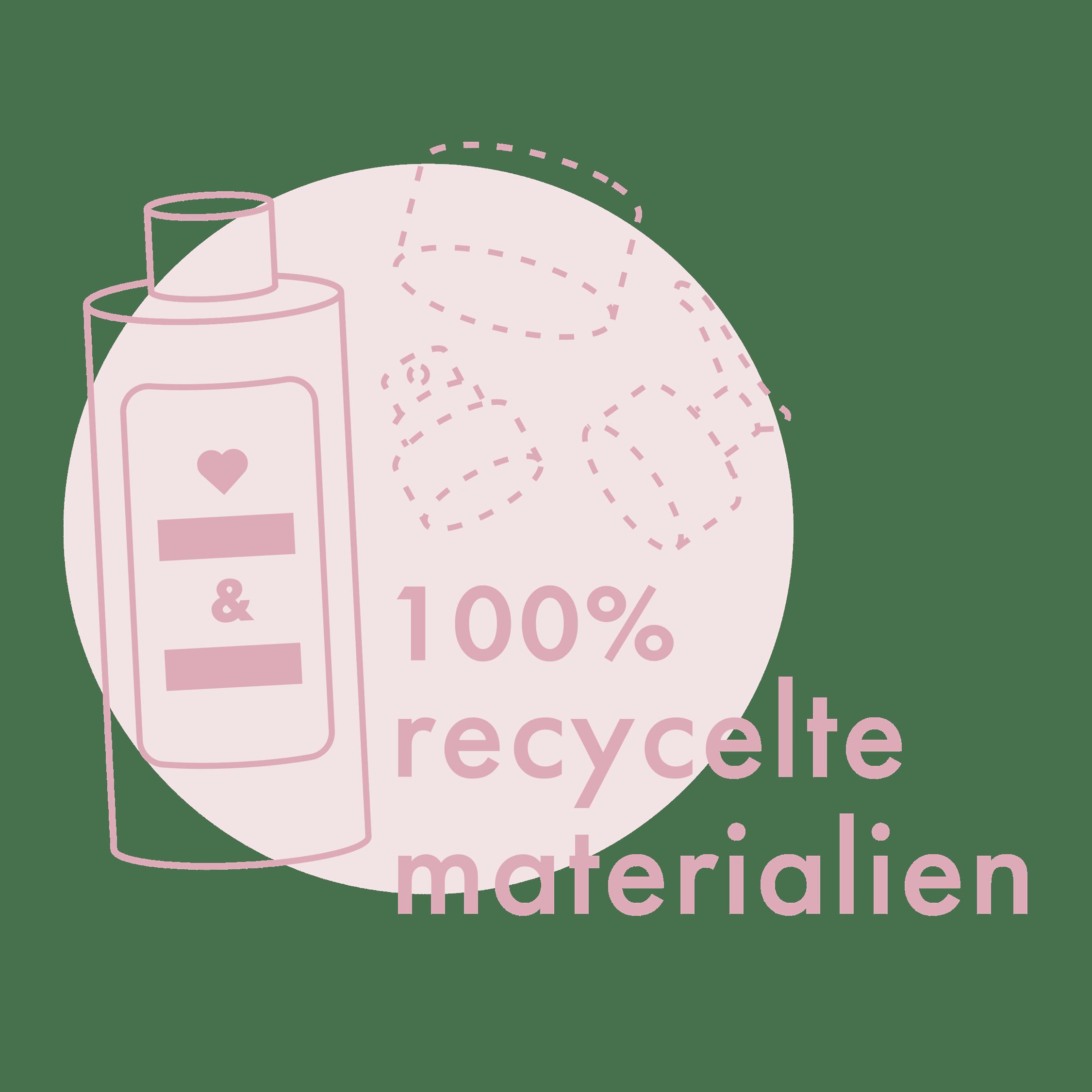 Unilever Friends - 100% recycelte Materialien
